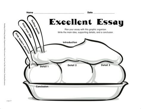 Writing a peer review paper
